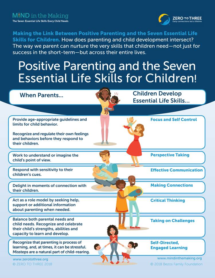 Positive Parenting And The Seven Essential Life Skills For Children Zero To Three