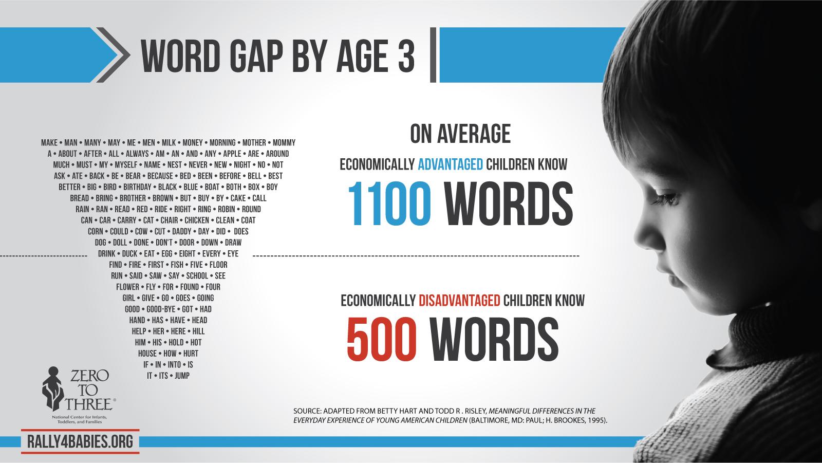 Thirty million words building a childs brain pdf printer