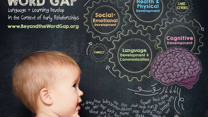 What We Know About Early Literacy And Language Development O ZERO